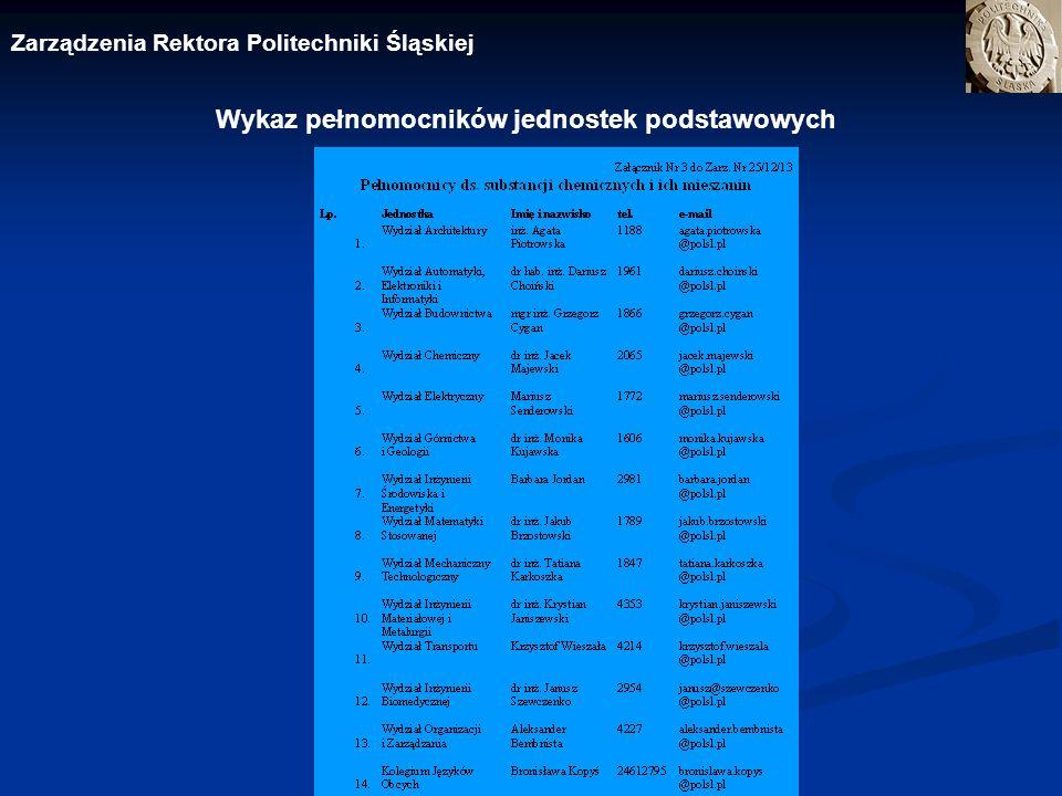 Zarządzenia Rektora Politechniki Śląskiej Wykaz pełnomocników jednostek podstawowych