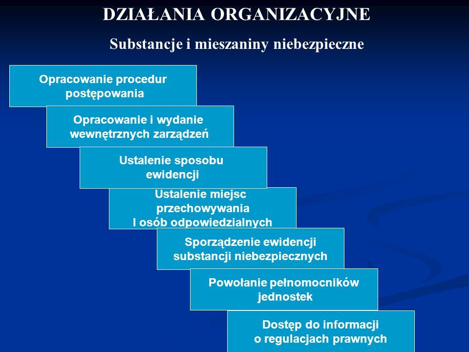 DZIAŁANIA ORGANIZACYJNE Substancje i mieszaniny niebezpieczne Ustalenie miejsc przechowywania I osób odpowiedzialnych Sporządzenie ewidencji substancj