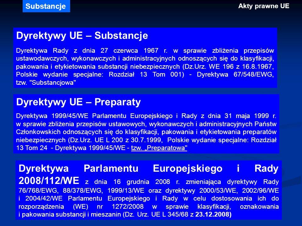 Dyrektywy UE – Preparaty Dyrektywa 1999/45/WE Parlamentu Europejskiego i Rady z dnia 31 maja 1999 r. w sprawie zbliżenia przepisów ustawowych, wykonaw