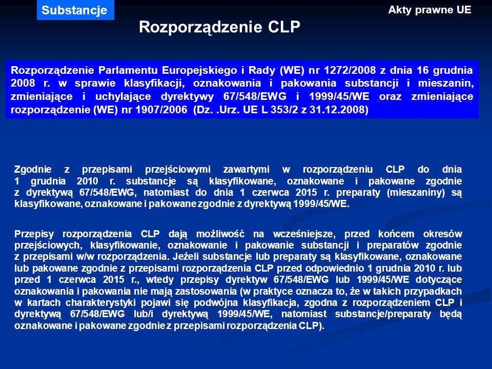 Rozporządzenie CLP Rozporządzenie Parlamentu Europejskiego i Rady (WE) nr 1272/2008 z dnia 16 grudnia 2008 r. w sprawie klasyfikacji, oznakowania i pa