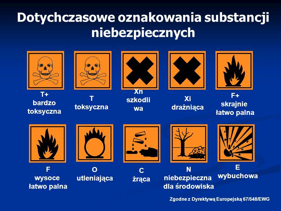 F wysoce łatwo palna O utleniająca N niebezpieczna dla środowiska T+ bardzo toksyczna T toksyczna Xn szkodli wa Xi drażniąca E wybuchowa F+ skrajnie ł