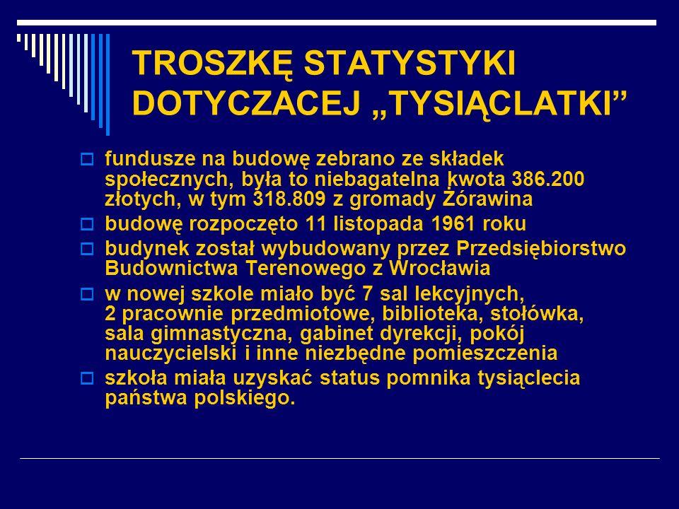 TROSZKĘ STATYSTYKI DOTYCZACEJ TYSIĄCLATKI fundusze na budowę zebrano ze składek społecznych, była to niebagatelna kwota 386.200 złotych, w tym 318.809