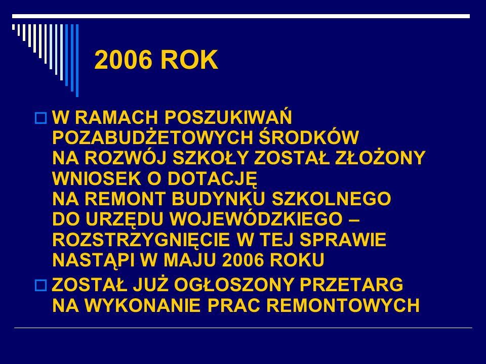 2006 ROK W RAMACH POSZUKIWAŃ POZABUDŻETOWYCH ŚRODKÓW NA ROZWÓJ SZKOŁY ZOSTAŁ ZŁOŻONY WNIOSEK O DOTACJĘ NA REMONT BUDYNKU SZKOLNEGO DO URZĘDU WOJEWÓDZK