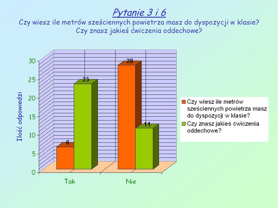 Pytanie 3 i 6 Czy wiesz ile metrów sześciennych powietrza masz do dyspozycji w klasie.