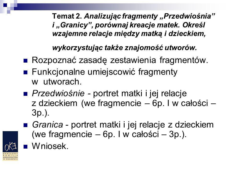Temat 2.Analizując fragmenty Przedwiośnia i Granicy, porównaj kreacje matek.