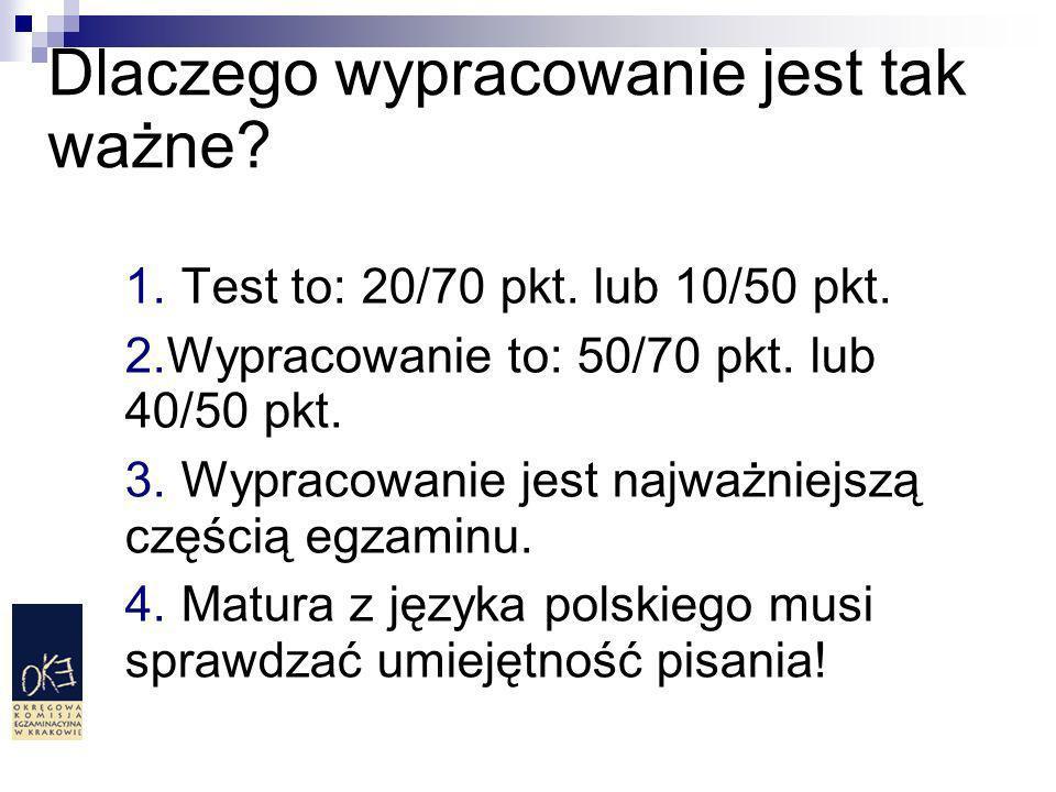 Dlaczego wypracowanie jest tak ważne.1. Test to: 20/70 pkt.
