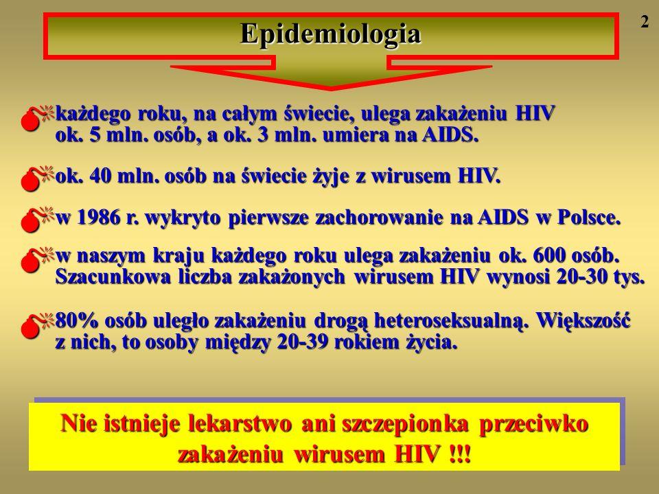każdego roku, na całym świecie, ulega zakażeniu HIV ok. 5 mln. osób, a ok. 3 mln. umiera na AIDS. ok. 40 mln. osób na świecie żyje z wirusem HIV. w 19