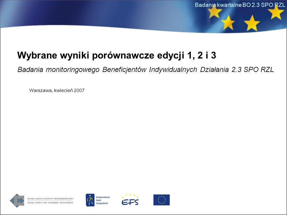 Badanie kwartalne BO 2.3 SPO RZL Wybrane wyniki porównawcze edycji 1, 2 i 3 Badania monitoringowego Beneficjentów Indywidualnych Działania 2.3 SPO RZL