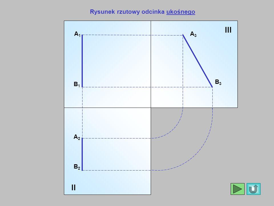 Rysunek rzutowy odcinka ukośnego B2B2 II B1B1 A2A2 III A3A3 B3B3 A1A1