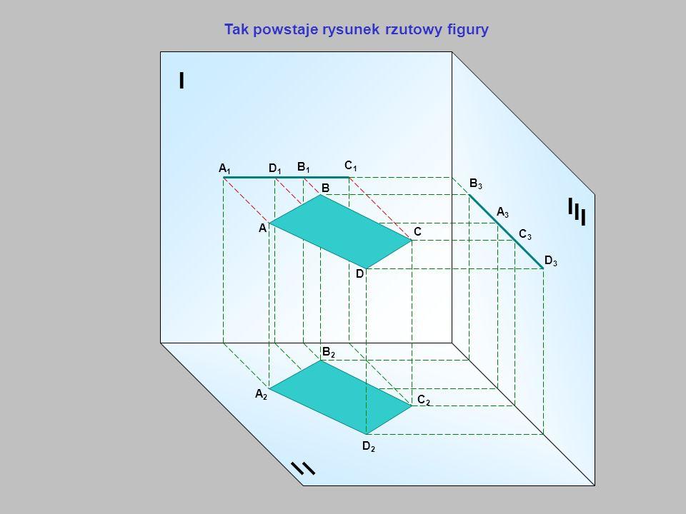 I I I I A1A1 B1B1 C1C1 D1D1 A2A2 B2B2 C2C2 D2D2 B3B3 A3A3 C3C3 D3D3 A B C D Tak powstaje rysunek rzutowy figury
