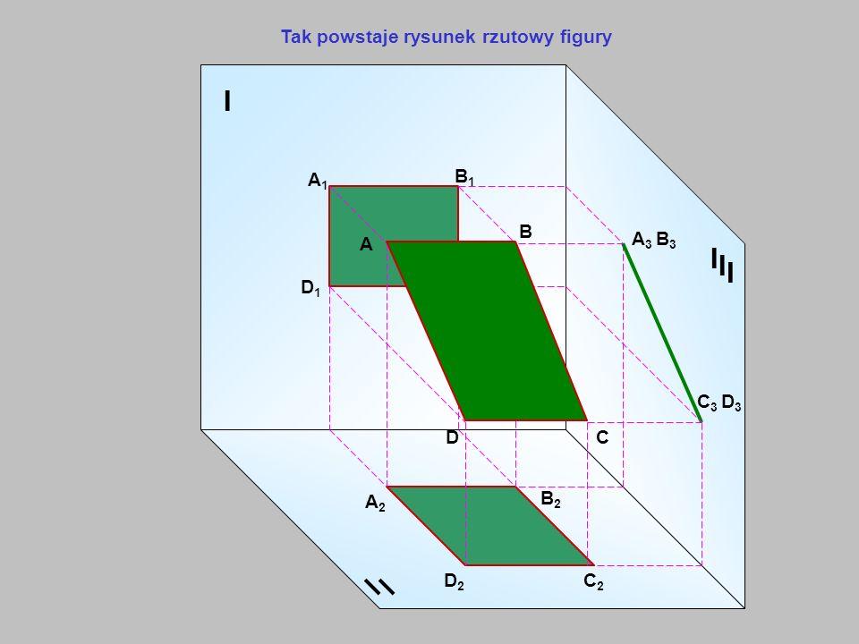 I I I I A1A1 D1D1 B1B1 A2A2 D2D2 C2C2 B2B2 A 3 B 3 C 3 D 3 A B DC Tak powstaje rysunek rzutowy figury