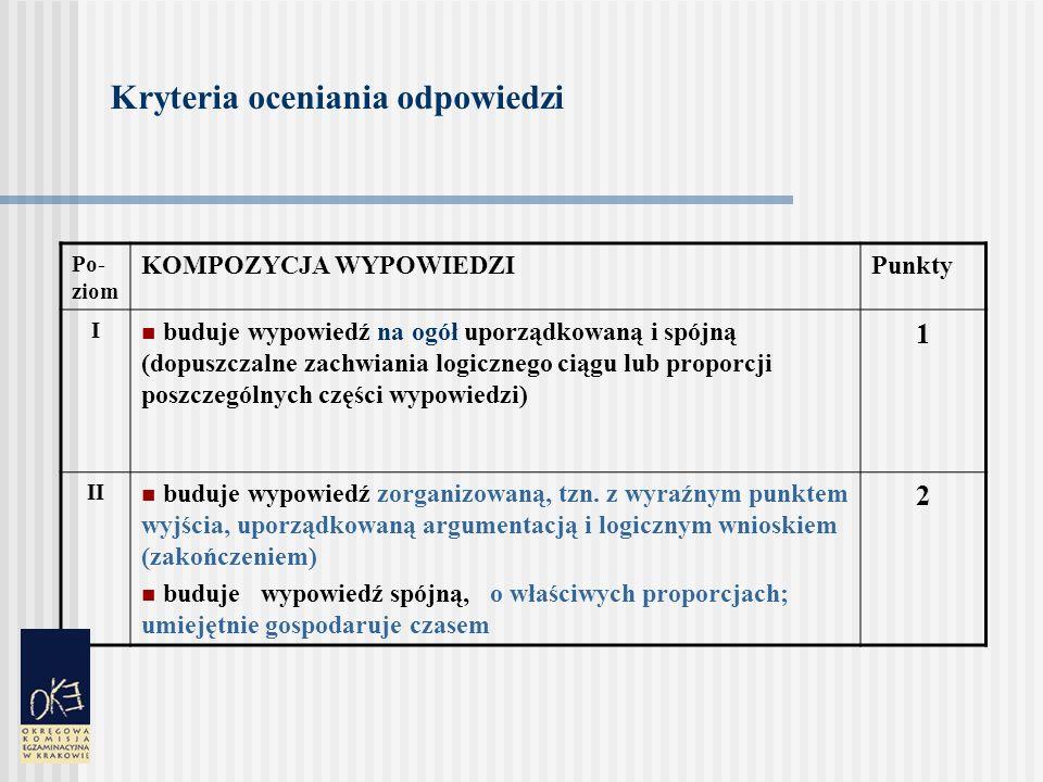 Kryteria oceniania odpowiedzi Po- ziom ROZMOWAPunkty I formułuje poprawne merytorycznie odpowiedzi (na ogół rozumie pytania), wykorzystując przygotowaną bibliografię; 2 II formułuje poprawne merytorycznie odpowiedzi (rozumie pytania), wykorzystując przygotowaną bibliografię broni własnego stanowiska (rozumie stanowisko nadawcy); 5 III formułuje poprawne merytorycznie odpowiedzi (rozumie pytania), wykorzystuje celowo przygotowaną bibliografię, przekonująco broni własnego stanowiska (rozumie stanowisko nadawcy; 7