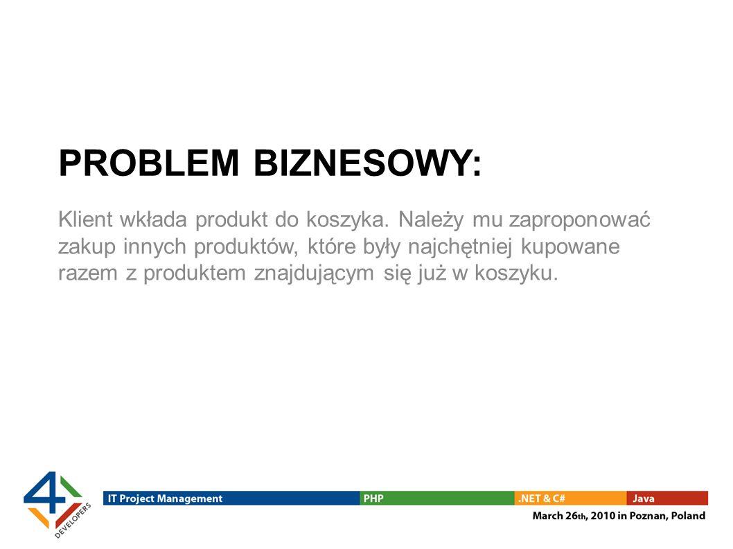 PROBLEM BIZNESOWY: Klient wkłada produkt do koszyka.