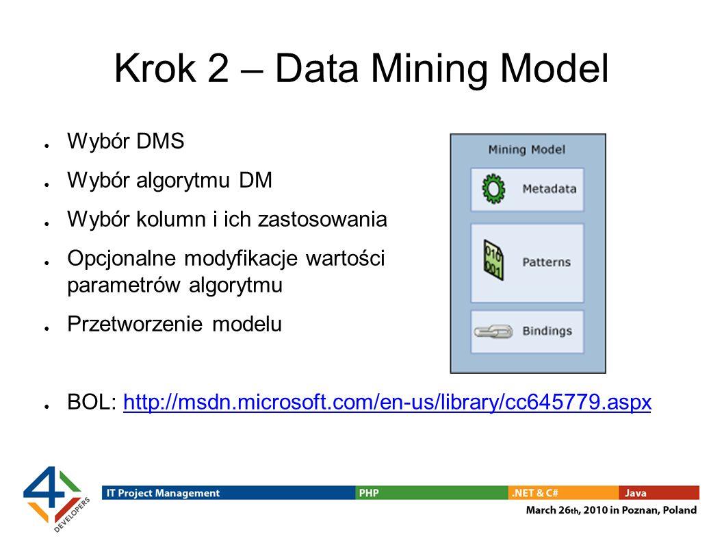 Krok 2 – Data Mining Model Wybór DMS Wybór algorytmu DM Wybór kolumn i ich zastosowania Opcjonalne modyfikacje wartości parametrów algorytmu Przetworz