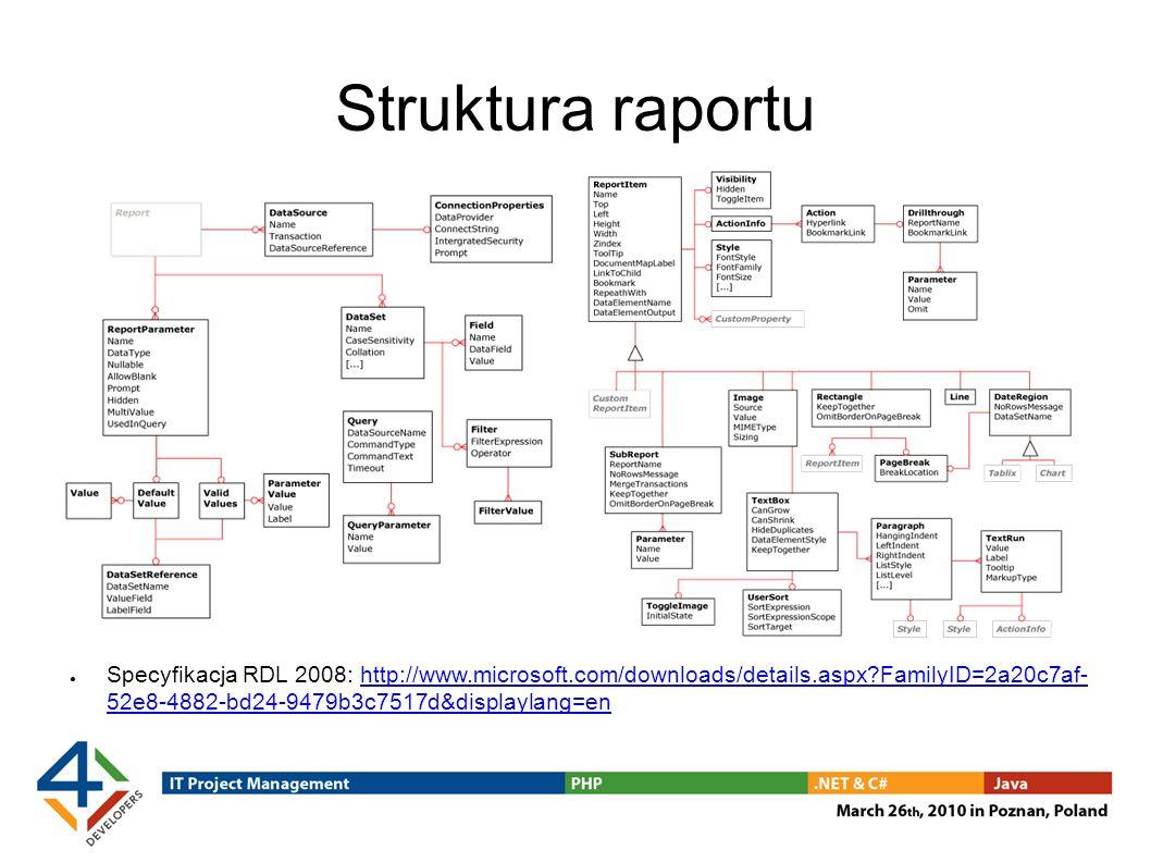 Struktura raportu Specyfikacja RDL 2008: http://www.microsoft.com/downloads/details.aspx?FamilyID=2a20c7af- 52e8-4882-bd24-9479b3c7517d&displaylang=en