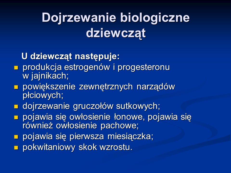 Dojrzewanie biologiczne dziewcząt U dziewcząt następuje: U dziewcząt następuje: produkcja estrogenów i progesteronu w jajnikach; produkcja estrogenów i progesteronu w jajnikach; powiększenie zewnętrznych narządów płciowych; powiększenie zewnętrznych narządów płciowych; dojrzewanie gruczołów sutkowych; dojrzewanie gruczołów sutkowych; pojawia się owłosienie łonowe, pojawia się również owłosienie pachowe; pojawia się owłosienie łonowe, pojawia się również owłosienie pachowe; pojawia się pierwsza miesiączka; pojawia się pierwsza miesiączka; pokwitaniowy skok wzrostu.