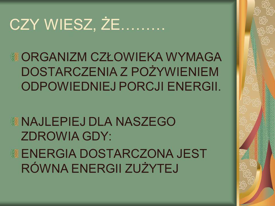 CZY WIESZ, ŻE……… ORGANIZM CZŁOWIEKA WYMAGA DOSTARCZENIA Z POŻYWIENIEM ODPOWIEDNIEJ PORCJI ENERGII.
