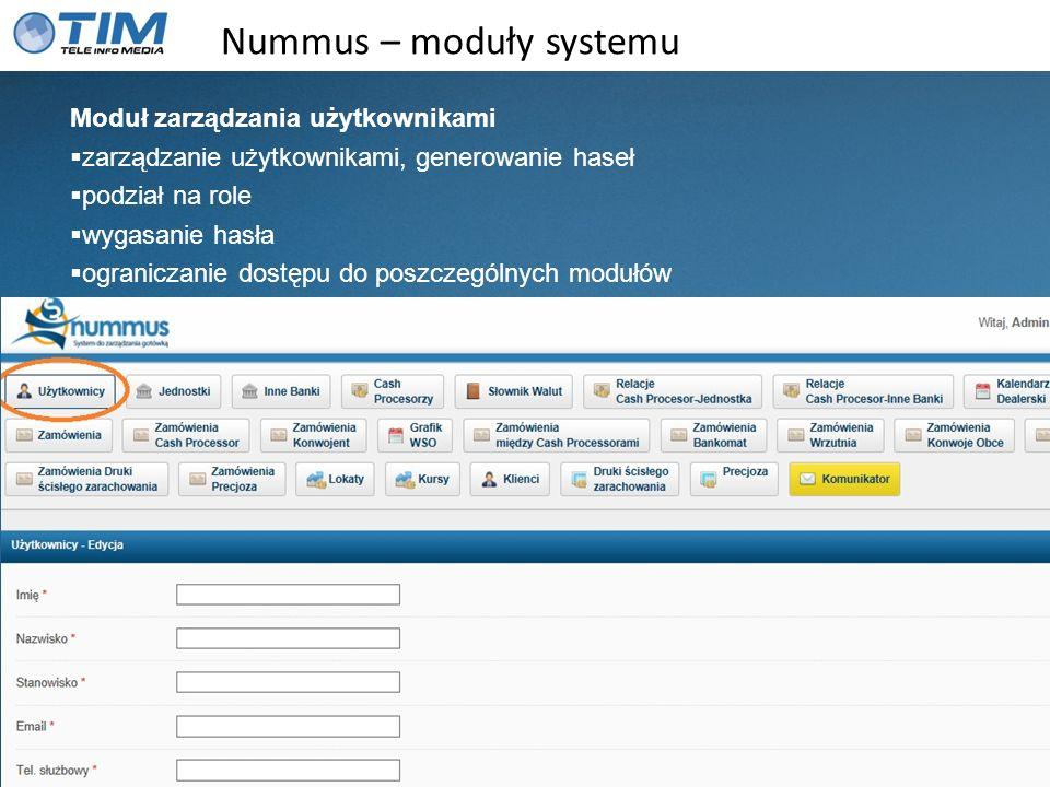 Nummus – moduły systemu Moduł zarządzania użytkownikami zarządzanie użytkownikami, generowanie haseł podział na role wygasanie hasła ograniczanie dost