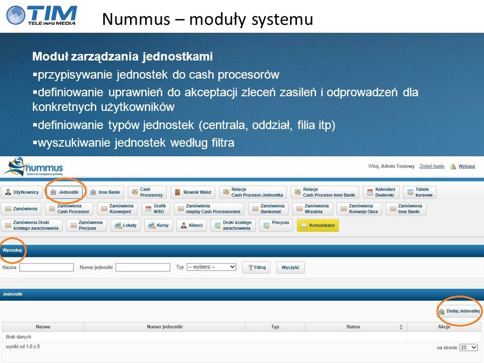 Nummus – moduły systemu Moduł zarządzania jednostkami przypisywanie jednostek do cash procesorów definiowanie uprawnień do akceptacji zleceń zasileń i