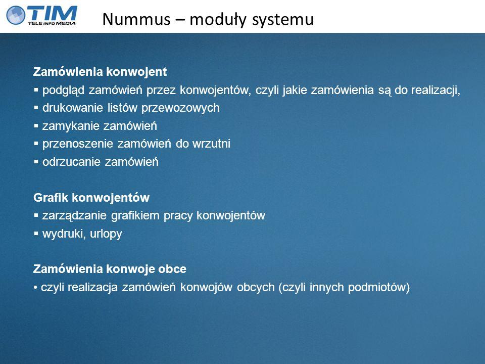 Nummus – moduły systemu Zamówienia konwojent podgląd zamówień przez konwojentów, czyli jakie zamówienia są do realizacji, drukowanie listów przewozowy