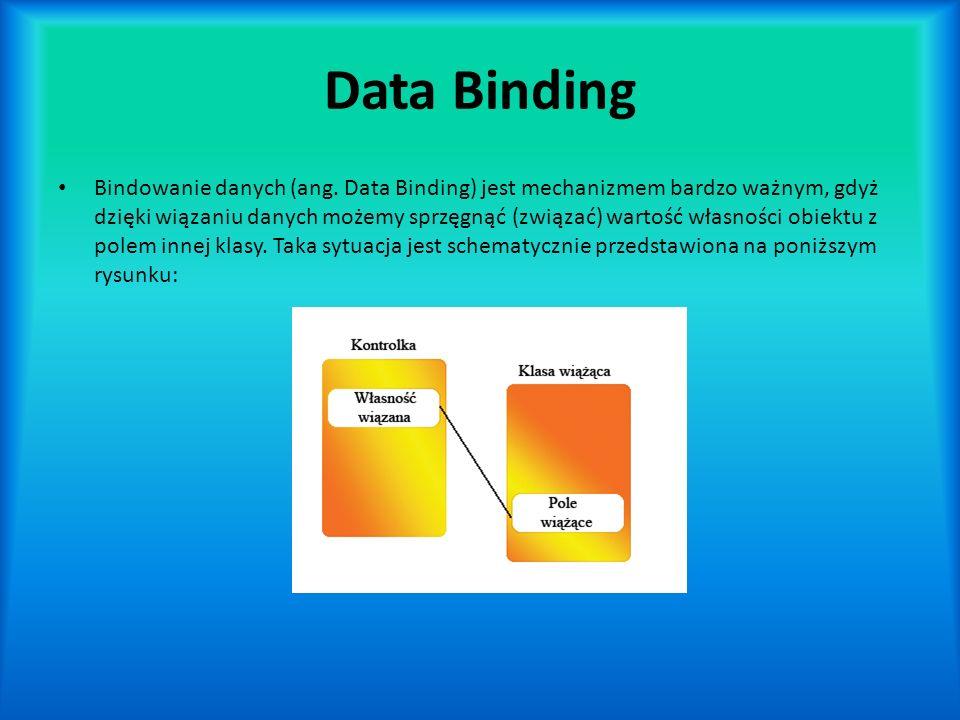 Data Binding Bindowanie danych (ang.