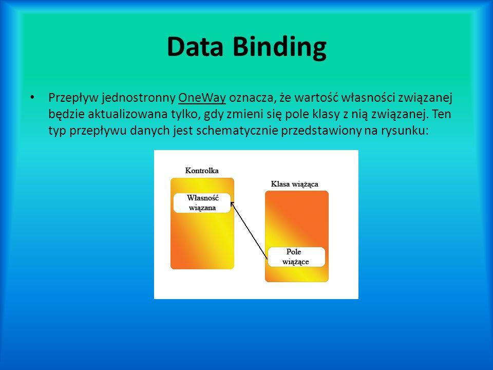 Data Binding Przepływ jednostronny OneWay oznacza, że wartość własności związanej będzie aktualizowana tylko, gdy zmieni się pole klasy z nią związanej.