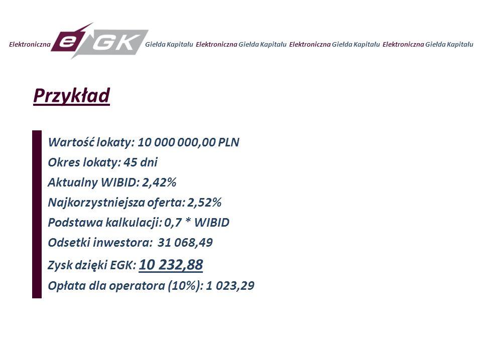 Elektroniczna Giełda Kapitału Elektroniczna Giełda Kapitału Przykład Wartość lokaty: 10 000 000,00 PLN Okres lokaty: 45 dni Aktualny WIBID: 2,42% Najkorzystniejsza oferta: 2,52% Podstawa kalkulacji: 0,7 * WIBID Odsetki inwestora: 31 068,49 Zysk dzięki EGK: 10 232,88 Opłata dla operatora (10%): 1 023,29