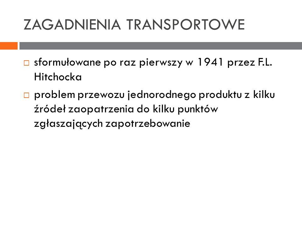 ZAGADNIENIA TRANSPORTOWE sformułowane po raz pierwszy w 1941 przez F.L. Hitchocka problem przewozu jednorodnego produktu z kilku źródeł zaopatrzenia d