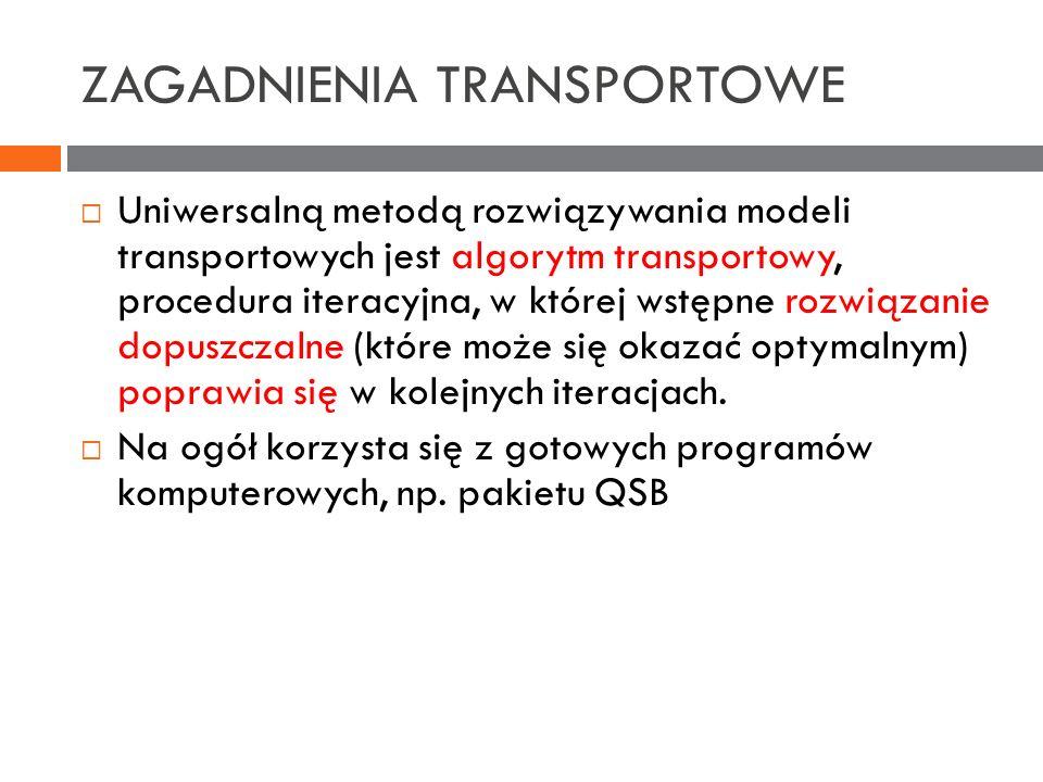 ZAGADNIENIA TRANSPORTOWE Uniwersalną metodą rozwiązywania modeli transportowych jest algorytm transportowy, procedura iteracyjna, w której wstępne roz