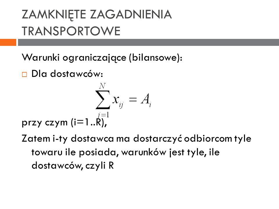 ZAMKNIĘTE ZAGADNIENIA TRANSPORTOWE Warunki ograniczające (bilansowe): Dla dostawców: przy czym (i=1..R), Zatem i-ty dostawca ma dostarczyć odbiorcom t