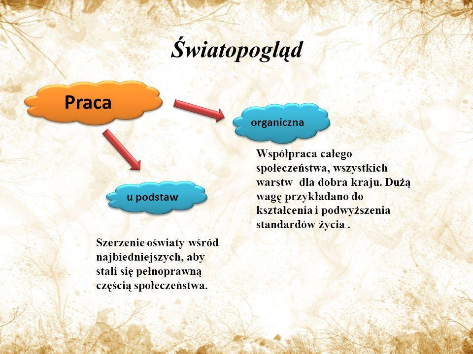 Światopogląd Praca organiczna u podstaw Współpraca całego społeczeństwa, wszystkich warstw dla dobra kraju.