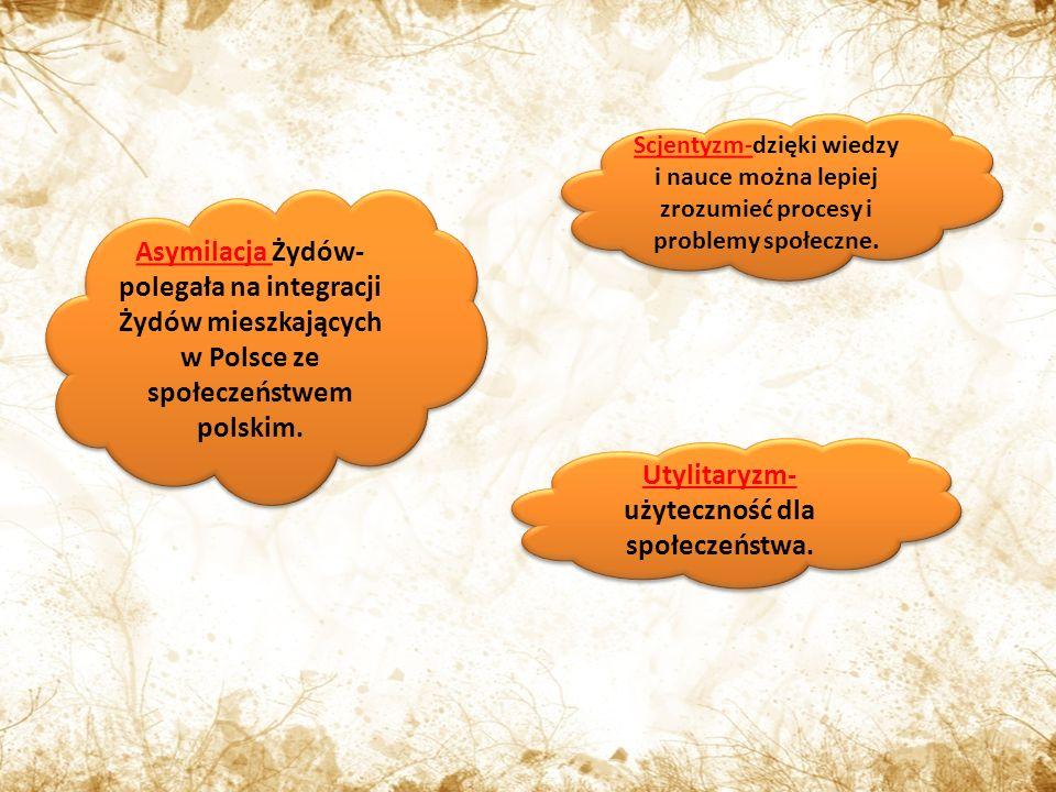 Asymilacja Żydów- polegała na integracji Żydów mieszkających w Polsce ze społeczeństwem polskim.
