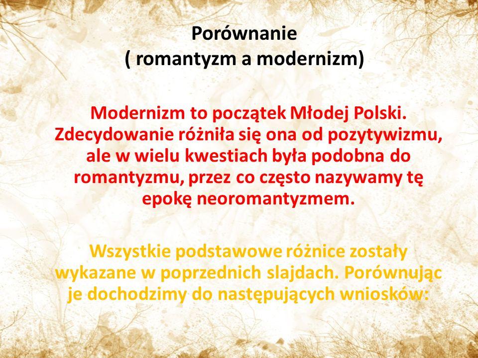 Modernizm to początek Młodej Polski.