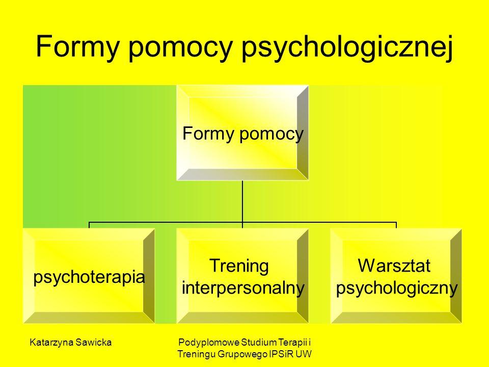 Katarzyna SawickaPodyplomowe Studium Terapii i Treningu Grupowego IPSiR UW Formy pomocy psychologicznej Formy pomocy psychoterapia Trening interperson