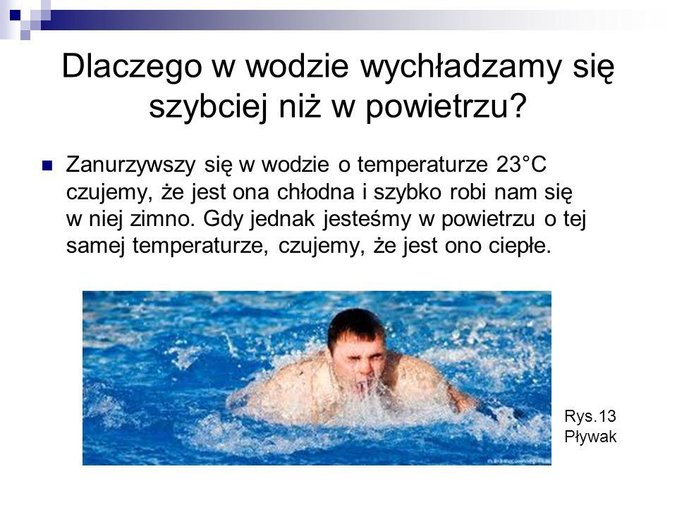 Dlaczego w wodzie wychładzamy się szybciej niż w powietrzu.