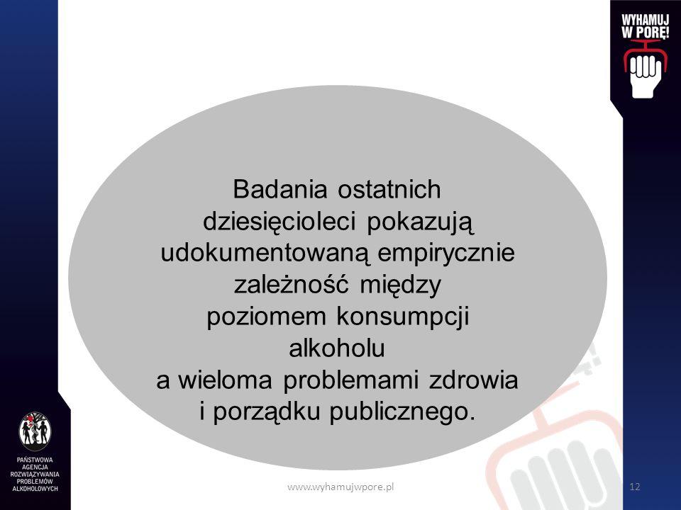 www.wyhamujwpore.pl12 Badania ostatnich dziesięcioleci pokazują udokumentowaną empirycznie zależność między poziomem konsumpcji alkoholu a wieloma problemami zdrowia i porządku publicznego.