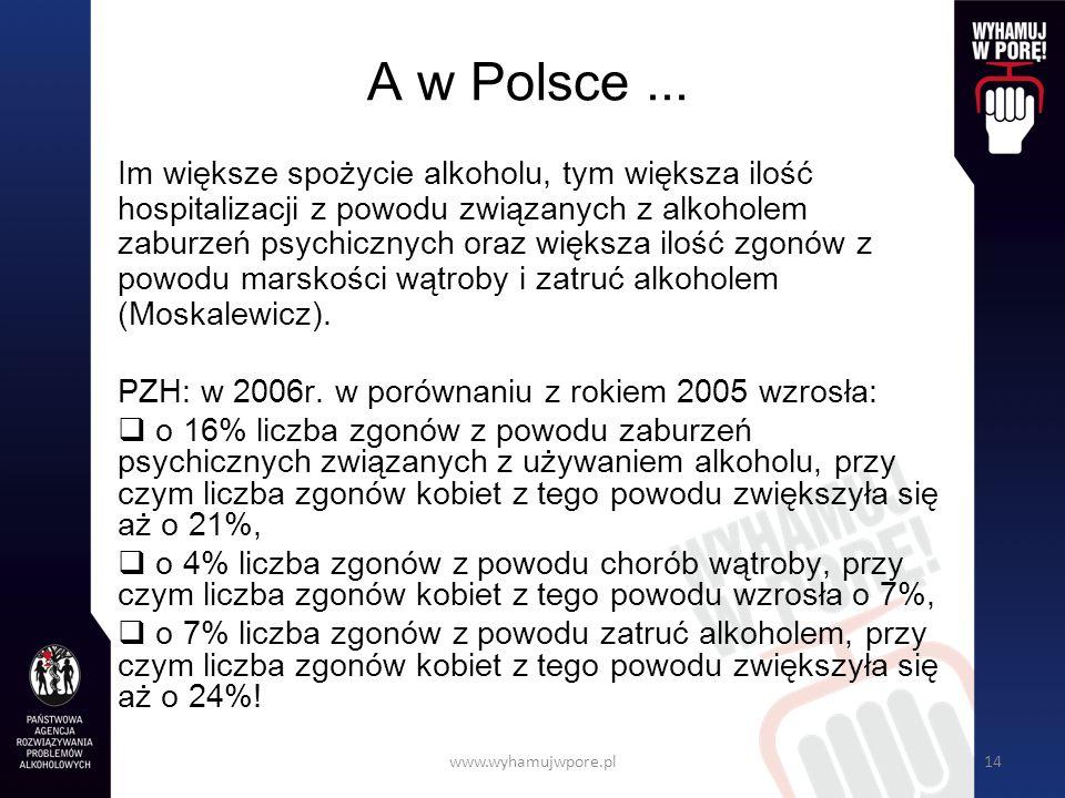 www.wyhamujwpore.pl14 A w Polsce...