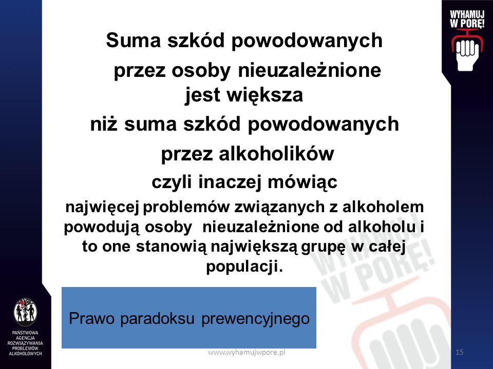www.wyhamujwpore.pl15 Suma szkód powodowanych przez osoby nieuzależnione jest większa niż suma szkód powodowanych przez alkoholików czyli inaczej mówiąc najwięcej problemów związanych z alkoholem powodują osoby nieuzależnione od alkoholu i to one stanowią największą grupę w całej populacji.