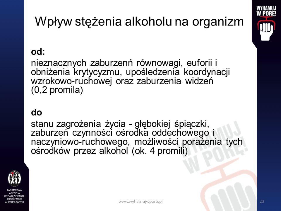 www.wyhamujwpore.pl23 Wpływ stężenia alkoholu na organizm od: nieznacznych zaburzenń równowagi, euforii i obniżenia krytycyzmu, upośledzenia koordynacji wzrokowo-ruchowej oraz zaburzenia widzeń (0,2 promila) do stanu zagrożenia życia - głębokiej śpiączki, zaburzeń czynności ośrodka oddechowego i naczyniowo-ruchowego, możliwości porażenia tych ośrodków przez alkohol (ok.
