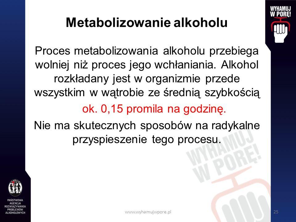www.wyhamujwpore.pl25 Metabolizowanie alkoholu Proces metabolizowania alkoholu przebiega wolniej niż proces jego wchłaniania.