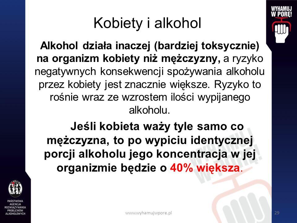 www.wyhamujwpore.pl29 Kobiety i alkohol Alkohol działa inaczej (bardziej toksycznie) na organizm kobiety niż mężczyzny, a ryzyko negatywnych konsekwencji spożywania alkoholu przez kobiety jest znacznie większe.