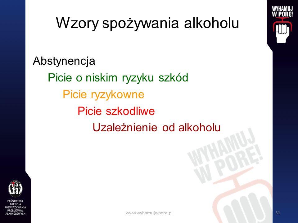 www.wyhamujwpore.pl31 Wzory spożywania alkoholu Abstynencja Picie o niskim ryzyku szkód Picie ryzykowne Picie szkodliwe Uzależnienie od alkoholu