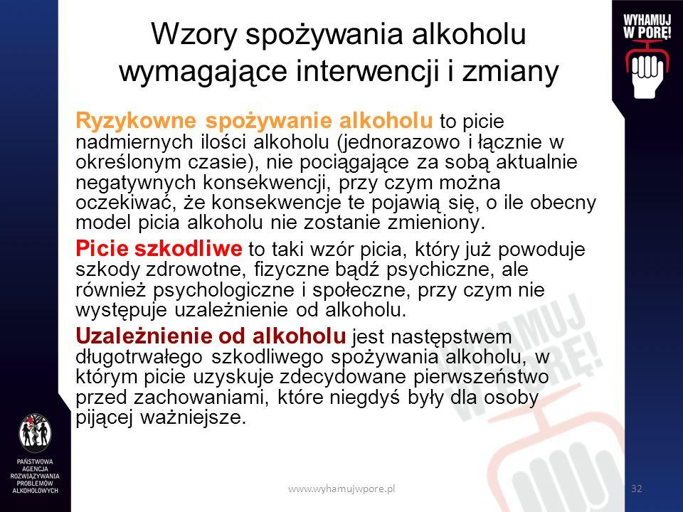 www.wyhamujwpore.pl32 Wzory spożywania alkoholu wymagające interwencji i zmiany Ryzykowne spożywanie alkoholu to picie nadmiernych ilości alkoholu (jednorazowo i łącznie w określonym czasie), nie pociągające za sobą aktualnie negatywnych konsekwencji, przy czym można oczekiwać, że konsekwencje te pojawią się, o ile obecny model picia alkoholu nie zostanie zmieniony.