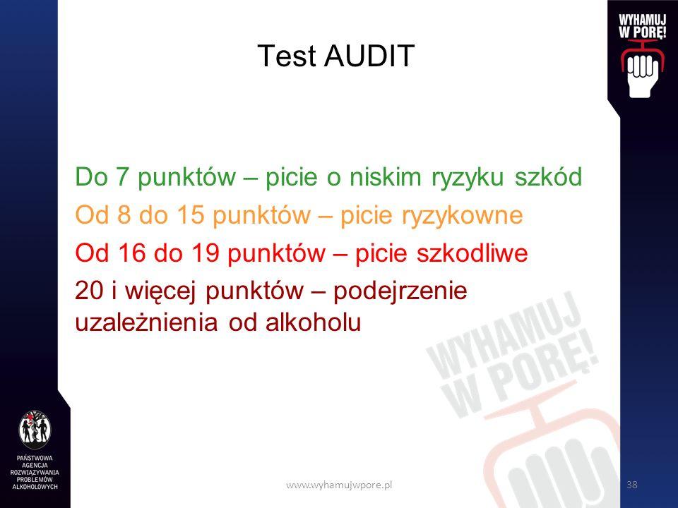 www.wyhamujwpore.pl38 Test AUDIT Do 7 punktów – picie o niskim ryzyku szkód Od 8 do 15 punktów – picie ryzykowne Od 16 do 19 punktów – picie szkodliwe 20 i więcej punktów – podejrzenie uzależnienia od alkoholu