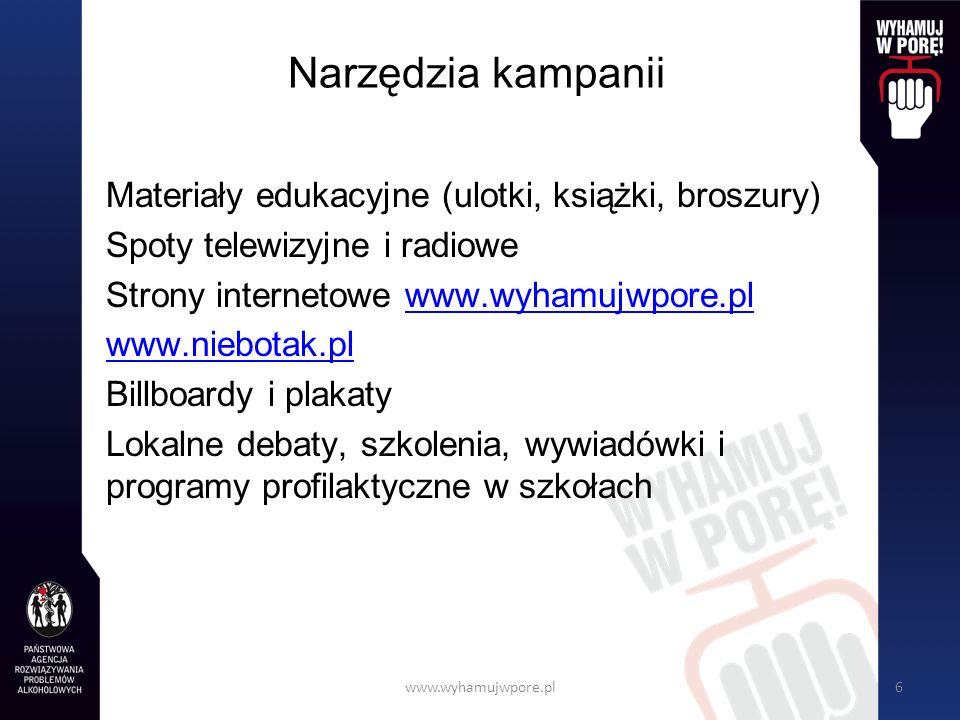 www.wyhamujwpore.pl6 Narzędzia kampanii Materiały edukacyjne (ulotki, książki, broszury) Spoty telewizyjne i radiowe Strony internetowe www.wyhamujwpore.plwww.wyhamujwpore.pl www.niebotak.pl Billboardy i plakaty Lokalne debaty, szkolenia, wywiadówki i programy profilaktyczne w szkołach