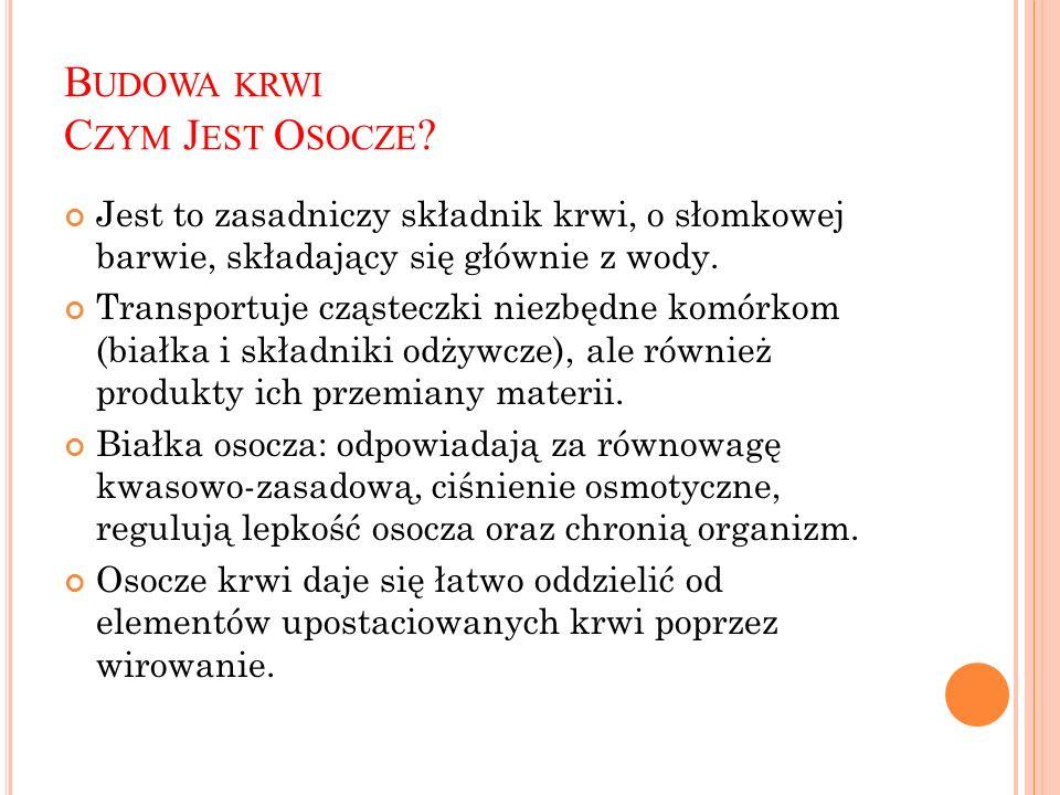 O DDAWANIE K RWI – K ROK P O K ROKU 1.
