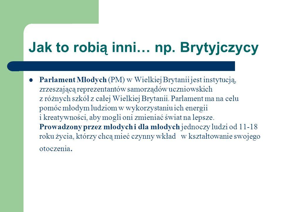 Samorząd Uczniowski dziś