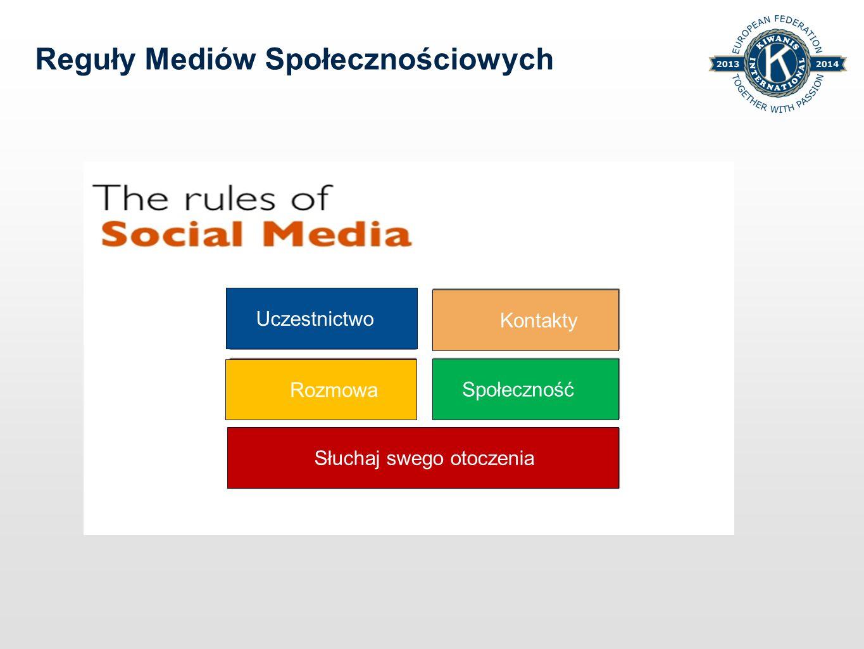 Reguły Mediów Społecznościowych Rozmowa Społeczność Uczestnictwo Kontakty Słuchaj swego otoczenia