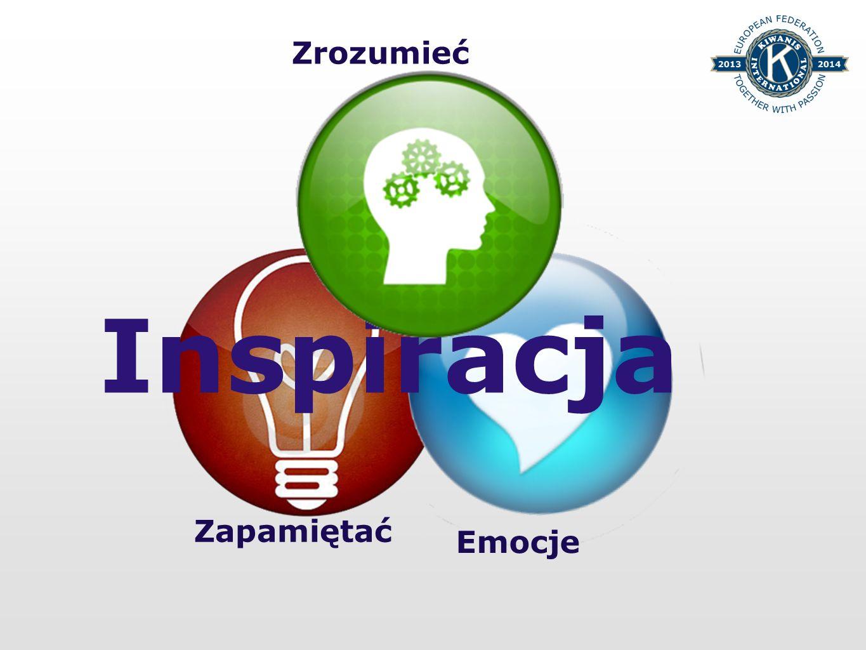 Zapamiętać Emocje Inspiracja Zrozumieć