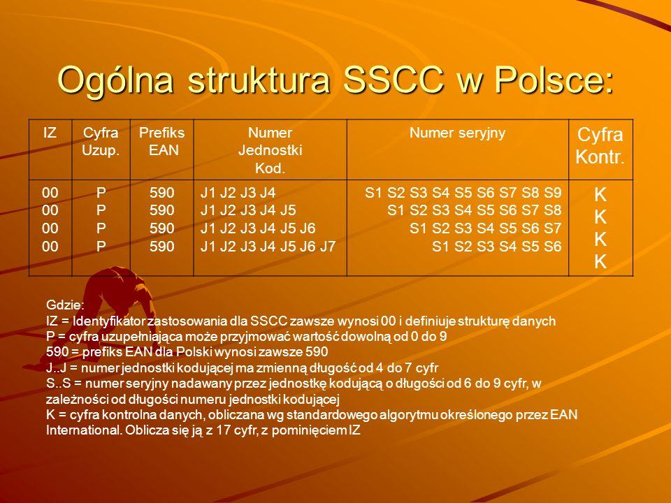 Ogólna struktura SSCC w Polsce: IZCyfra Uzup.Prefiks EAN Numer Jednostki Kod.